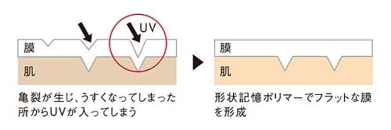 ポーラホワイトショット詳細 (2)